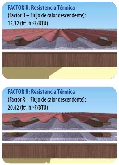 rollo aislante termico 3 mm