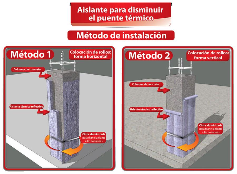 Cómo aislar una columna