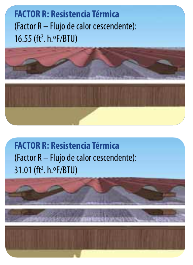 Espuma de polietileno aluminizada